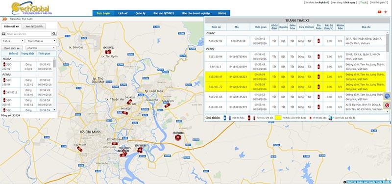 Thiết bị định vị xe tải đăng kiểm xe được giám sát qua phần mềm định vị gps